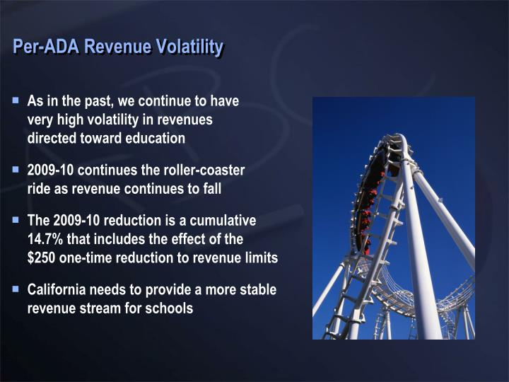 Per-ADA Revenue Volatility
