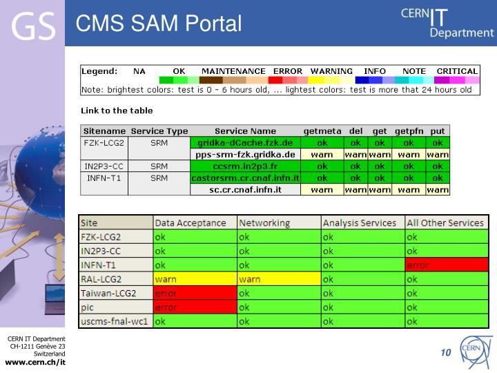 CMS SAM Portal