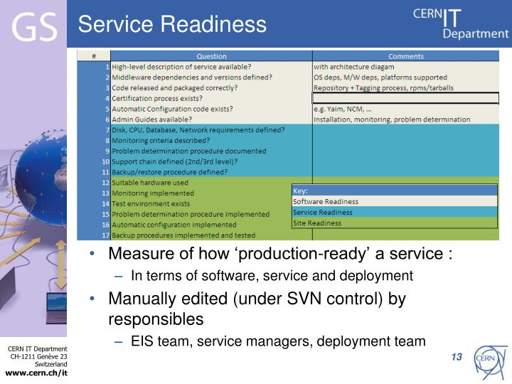 Measure of how 'production-ready' a service :