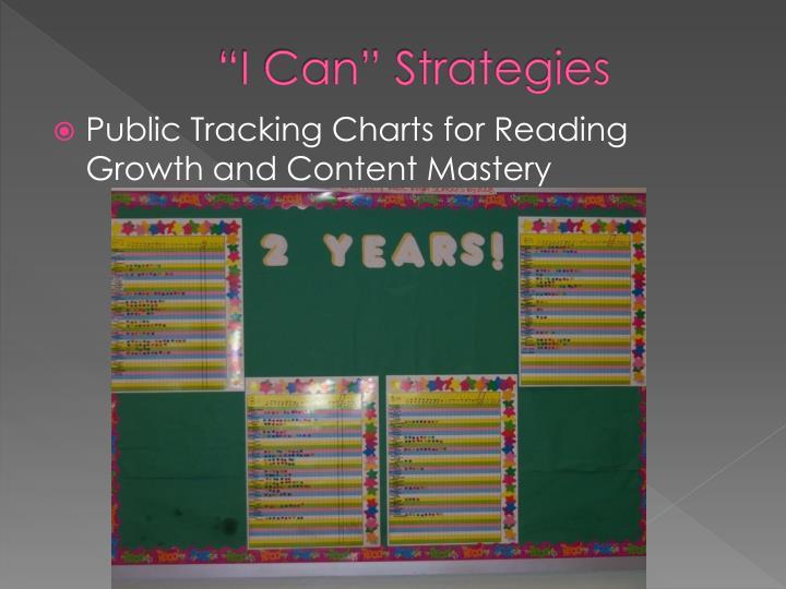 """I Can"" Strategies"