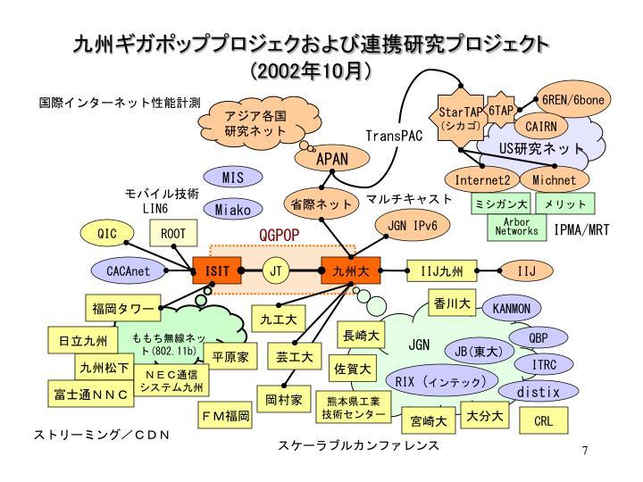 九州ギガポッププロジェクおよび連携研究プロジェクト