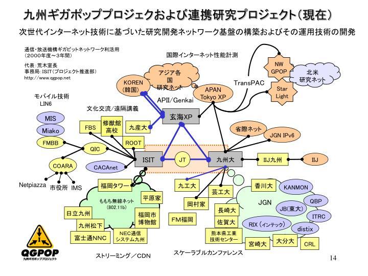 九州ギガポッププロジェクおよび連携研究プロジェクト(現在)