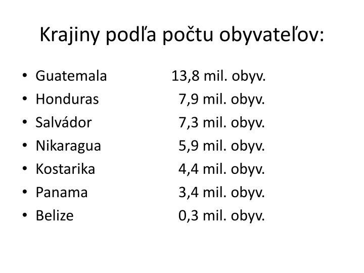 Krajiny podľa počtu obyvateľov: