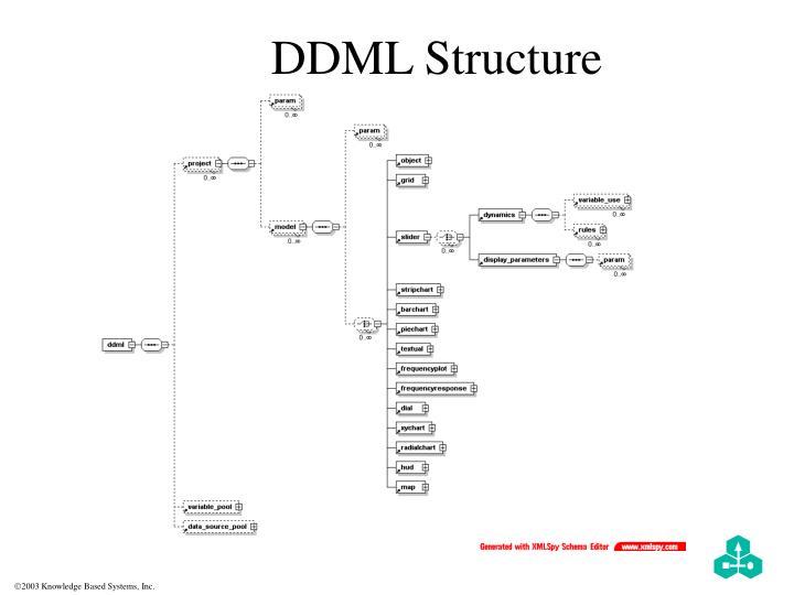 DDML Structure