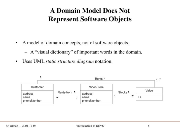 A Domain Model Does Not