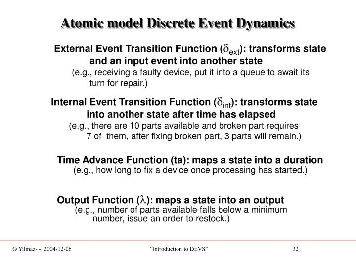Atomic model Discrete Event Dynamics