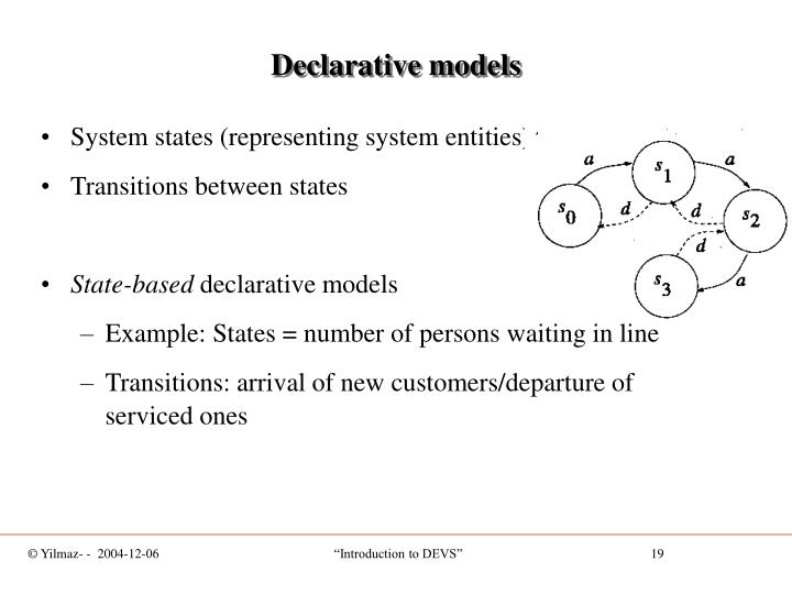 Declarative models