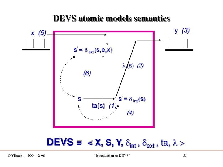 DEVS atomic models