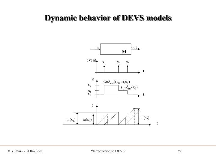 Dynamic behavior of DEVS models