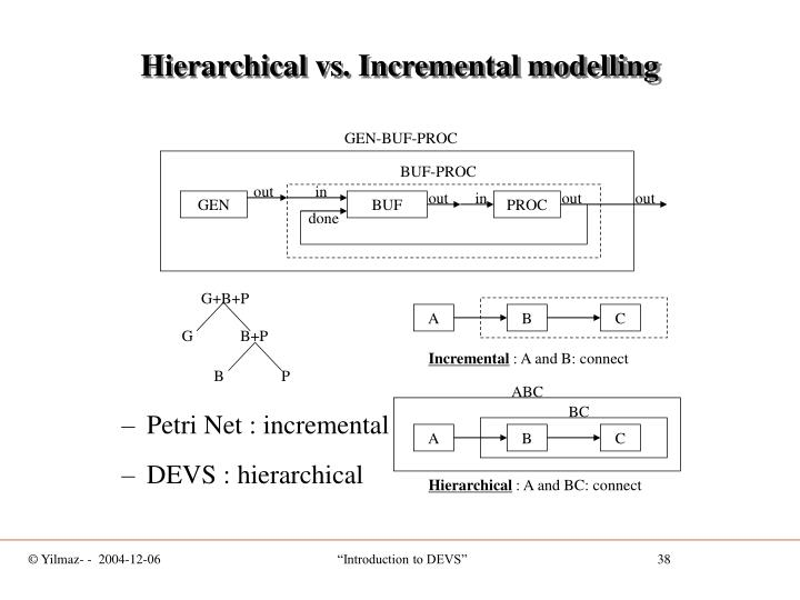 Hierarchical vs. Incremental modelling