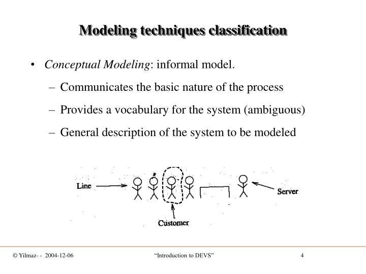 Modeling techniques classification