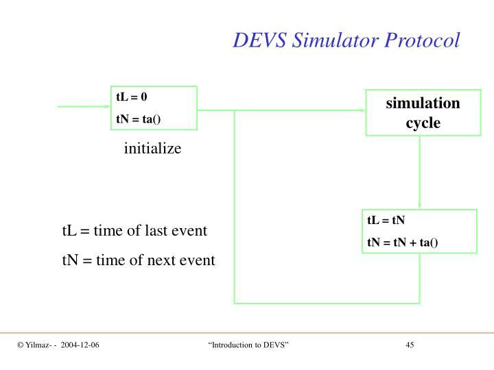 DEVS Simulator Protocol
