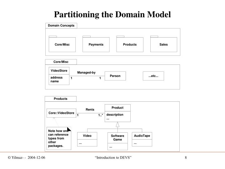 Partitioning the Domain Model