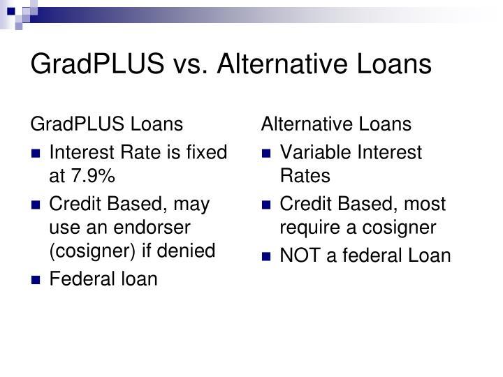 GradPLUS Loans