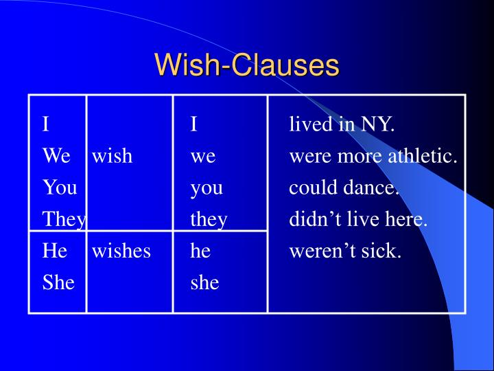 Wish-Clauses