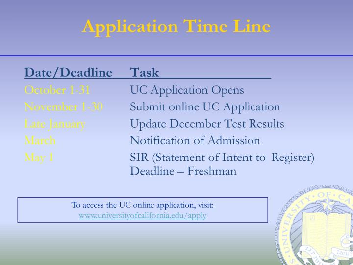 Application Time Line