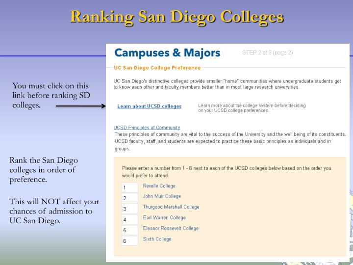 Ranking San Diego Colleges