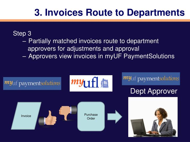 3. Invoices Route to Departments