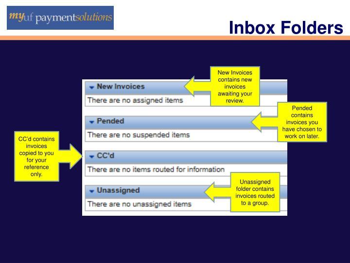 Inbox Folders