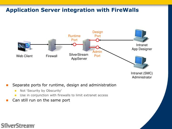 Separate ports for runtime, design and administration