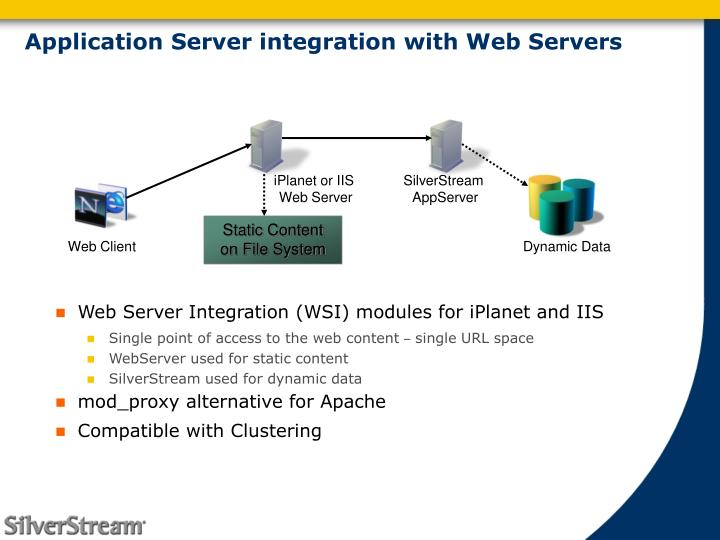 Web Server Integration (WSI) modules for iPlanet and IIS