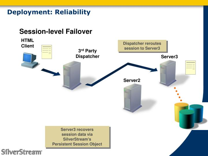 Deployment: Reliability