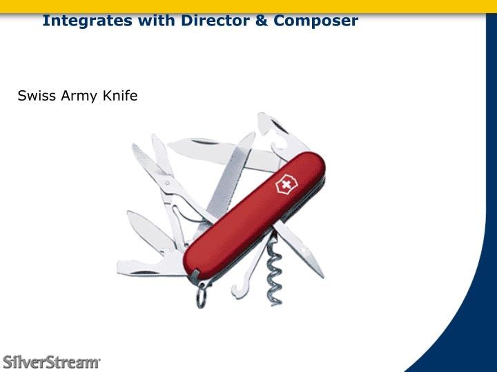 Integrates with Director & Composer