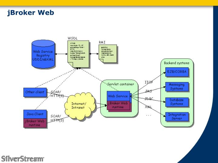 jBroker Web