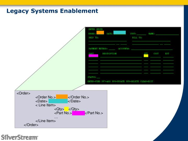 Legacy Systems Enablement