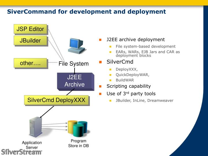 J2EE archive deployment