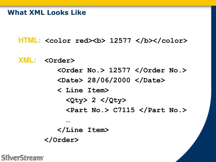 What XML Looks Like
