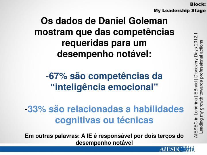 Os dados de Daniel