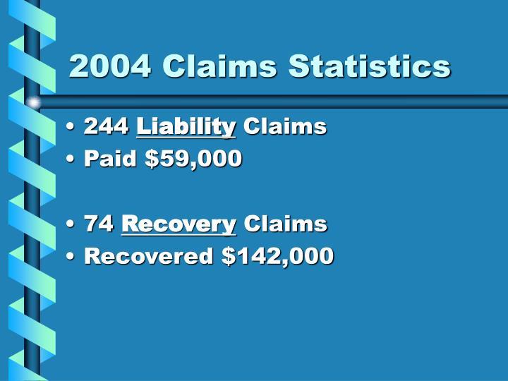 2004 Claims Statistics