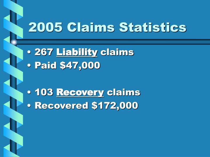 2005 Claims Statistics