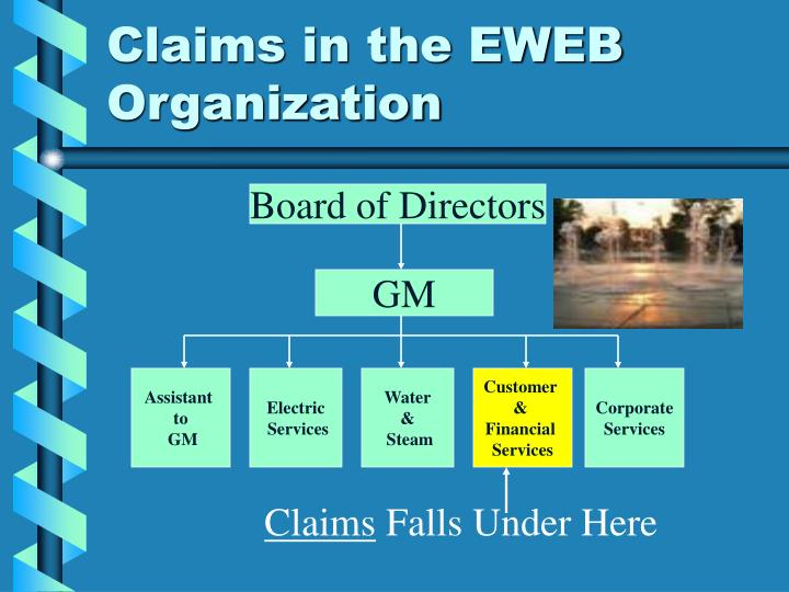 Claims in the EWEB Organization