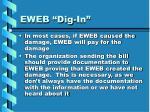 eweb dig in
