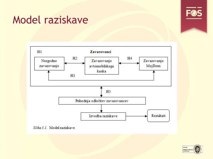 Model raziskave