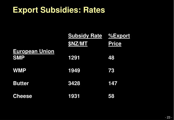 Export Subsidies: Rates