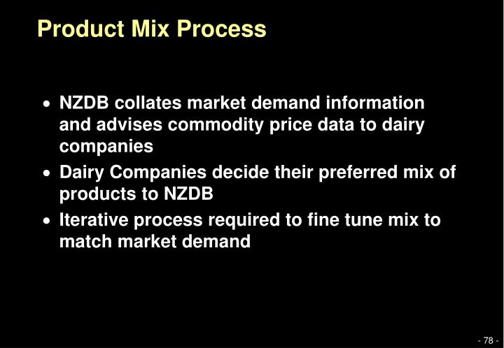 Product Mix Process