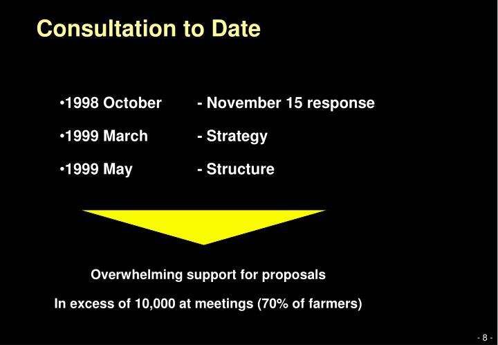 Consultation to Date