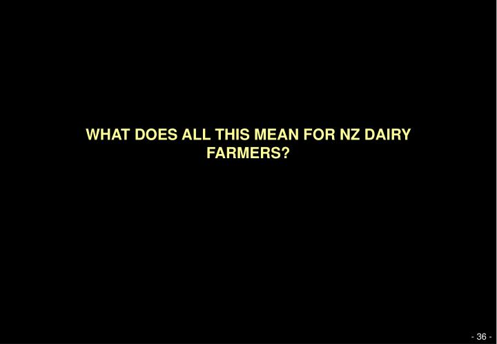 WHAT DOES ALL THIS MEAN FOR NZ DAIRY FARMERS?