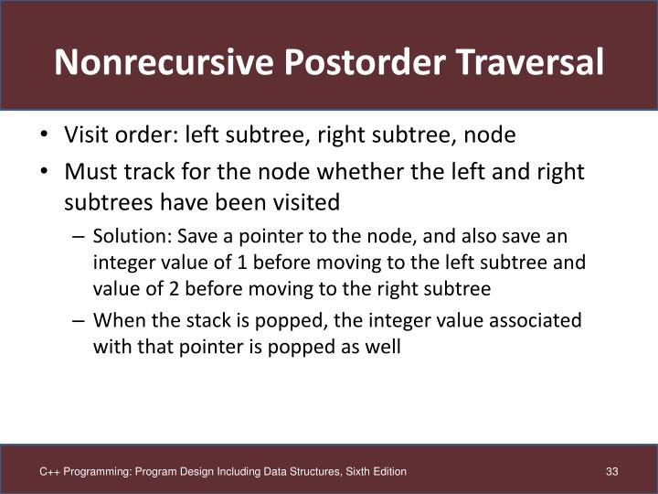 Nonrecursive Postorder Traversal