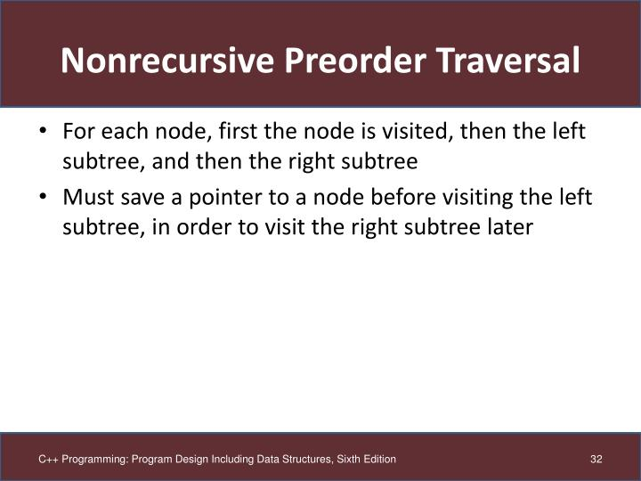 Nonrecursive Preorder Traversal