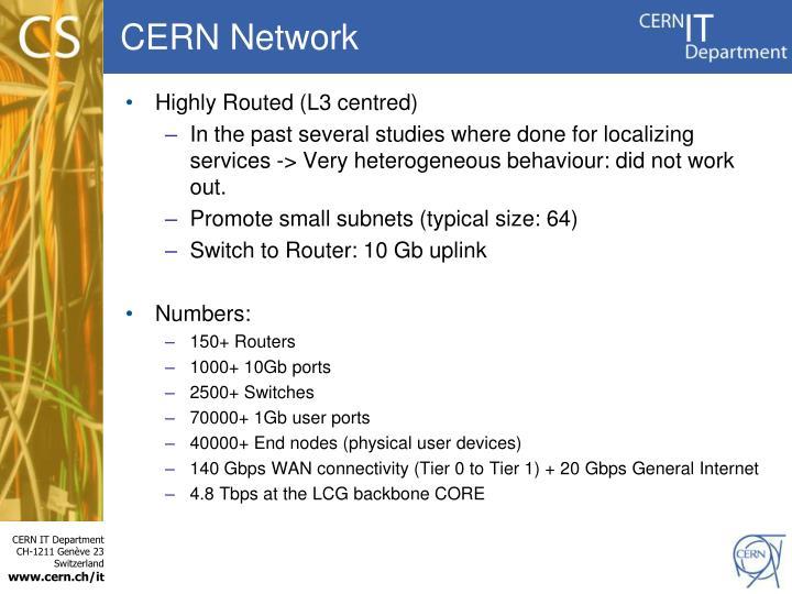 CERN Network