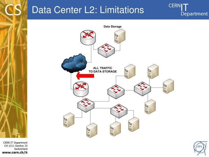 Data Center L2: