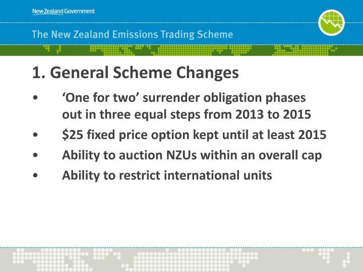 1. General Scheme Changes