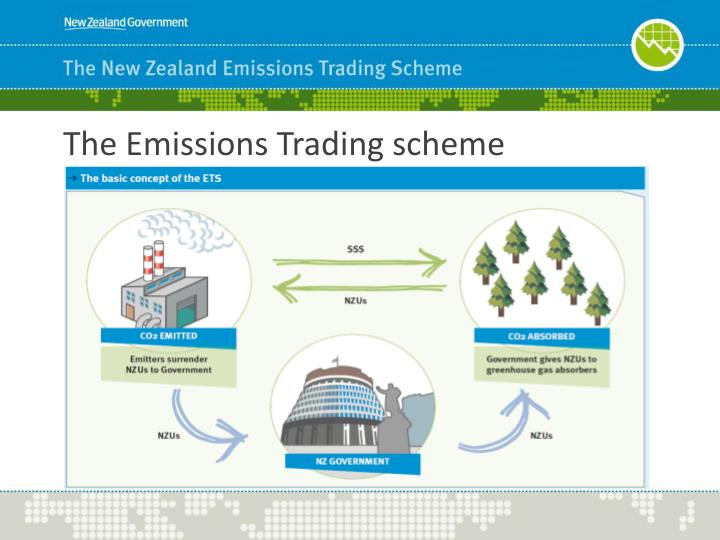 The emissions trading scheme