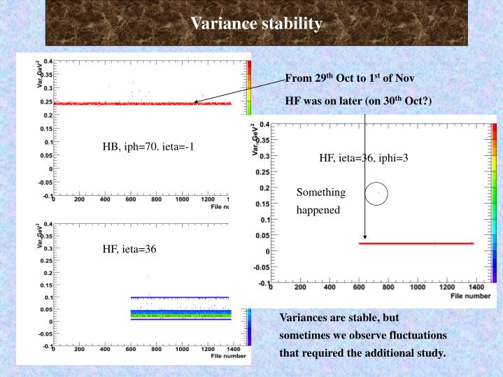 Variance stability