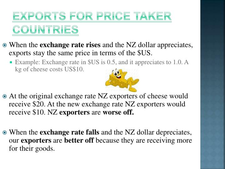 Exports for Price Taker Countries