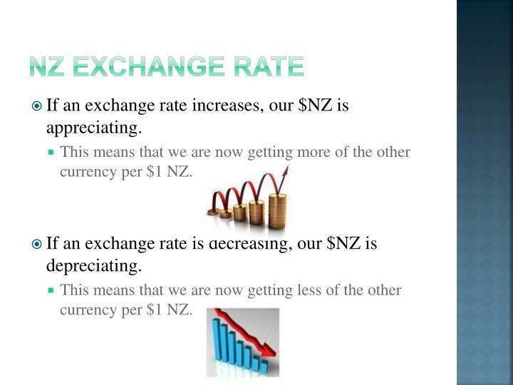 NZ Exchange Rate